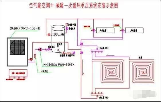 中央空调热水器_超低温空气源热泵地暖加中央空调两联供系统13个实操小经验 ...