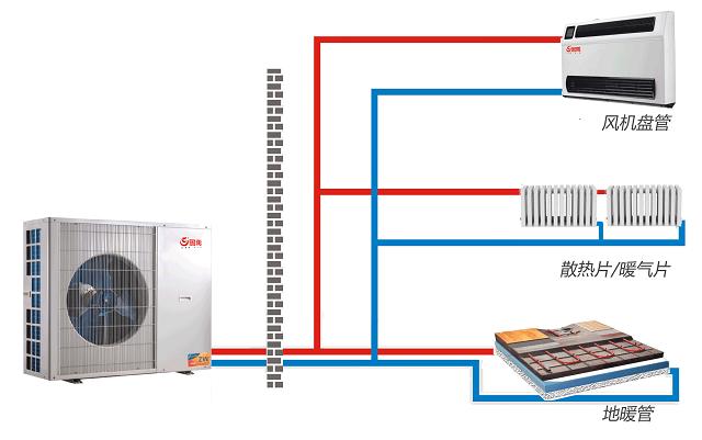 空气源热泵两联供技术随笔之水机与氟机最大的区别原来在这里