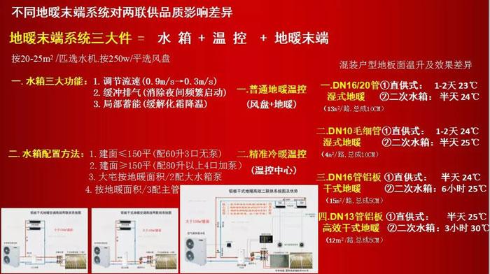 空气源热泵高效两联供和二联供优化配置方案-空气能热泵厂家